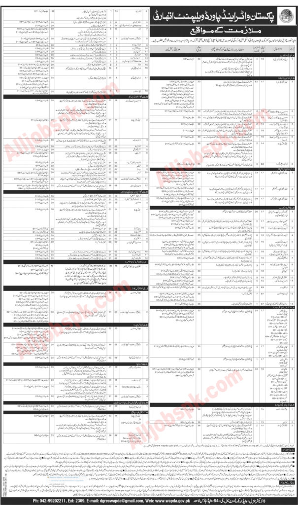 WAPDA new jobs 2018