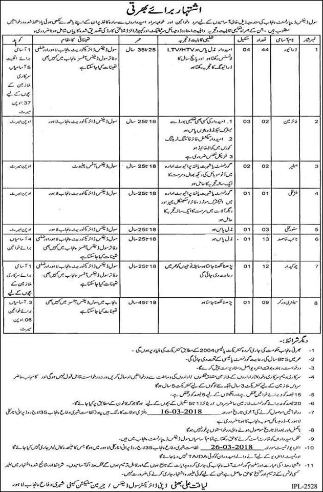 Civil Defence Punjab Jobs 2018