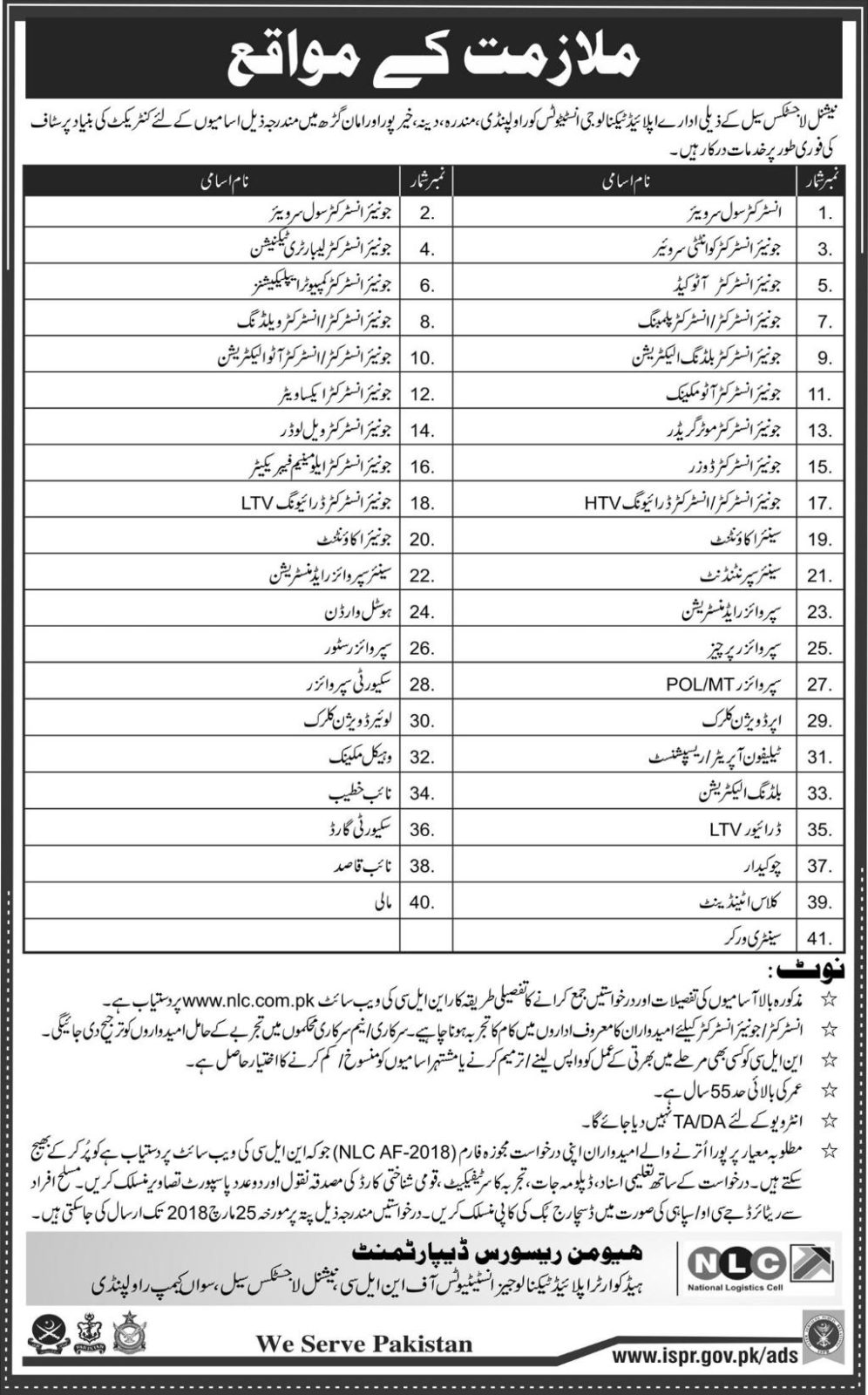 NLC new Jobs 2018