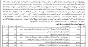 Prison Department KPK Jobs 2018