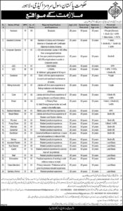 Civil Services Academy CSA Lahore Jobs 2018