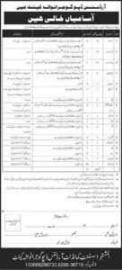 Pak Army Ordnance Depu Jobs 2018
