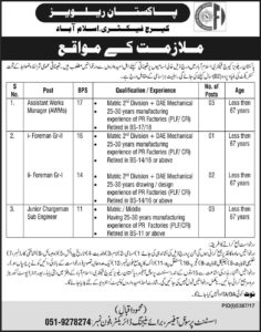 Pakistan Railways Jobs 2018