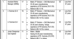 Pakistan Railways Carriage Factory Islamabad Jobs 2018