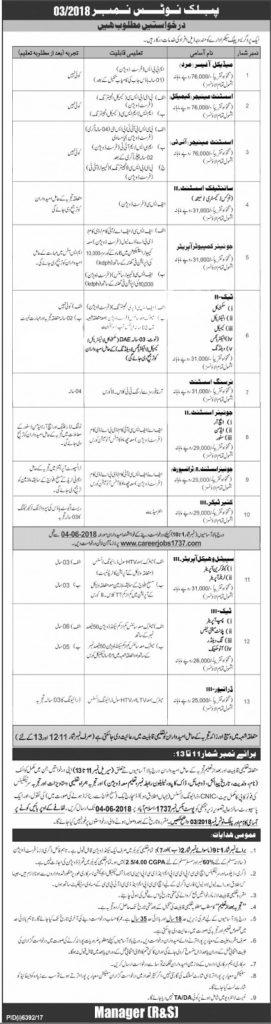 NESCOM Islamabad Jobs 2018