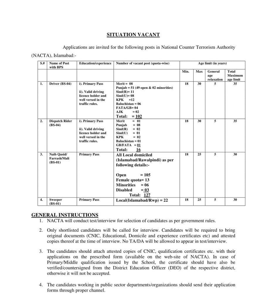 NACTA Jobs 2018 National Counter Terrorism Authority (267+ Vacancies)