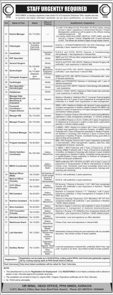 PPHI Sindh Jobs 2018