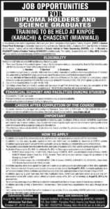 Atomic Energy PAEC Jobs