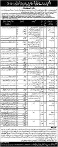Fisheries Department Punjab Jobs 2018