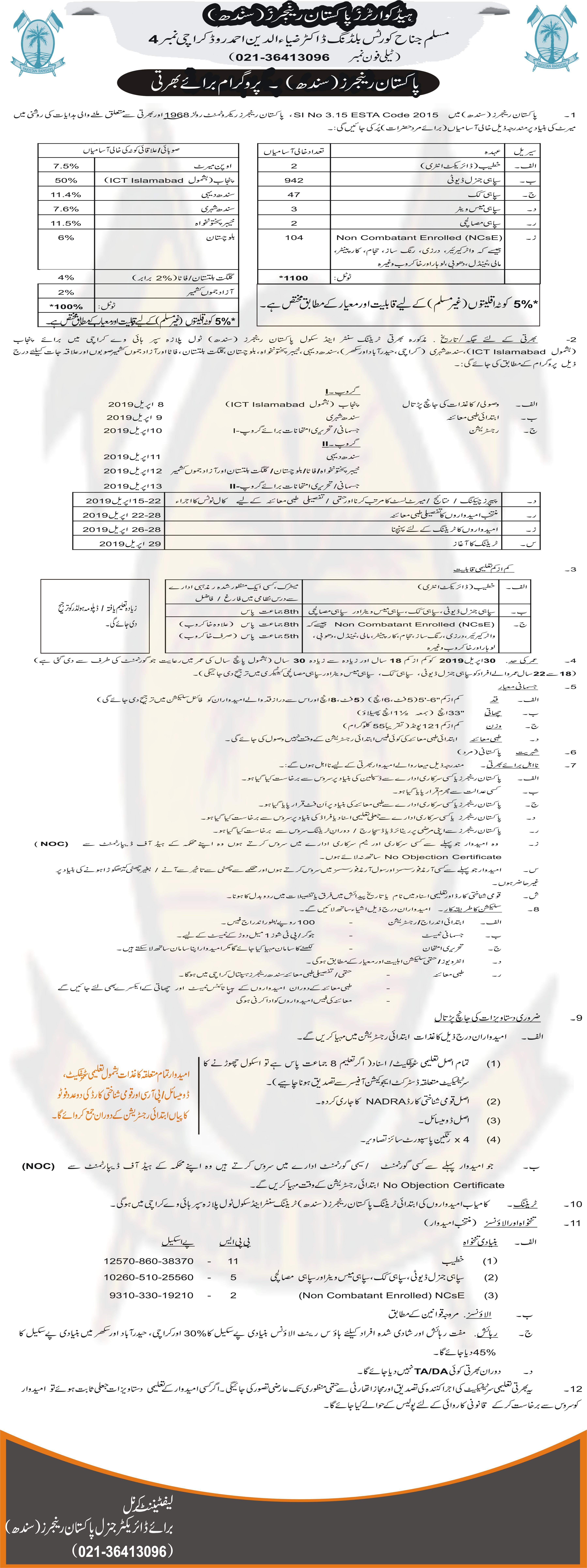 Pakistan Ranger Sindh Jobs