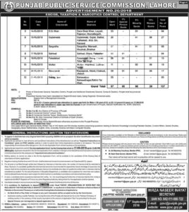 Excise and Taxation Inspector Jobs
