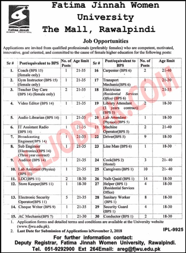 Fatima Jinnah Women University Rawalpindi Jobs