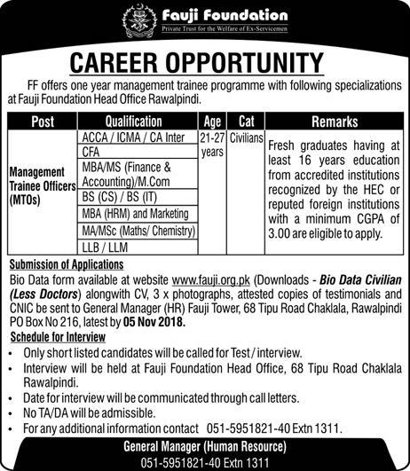 Fauji Foundation New Jobs
