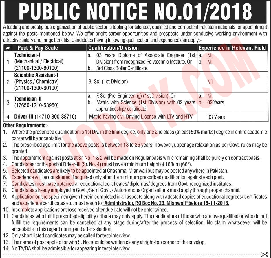 PO Box 23 Mianwali Jobs