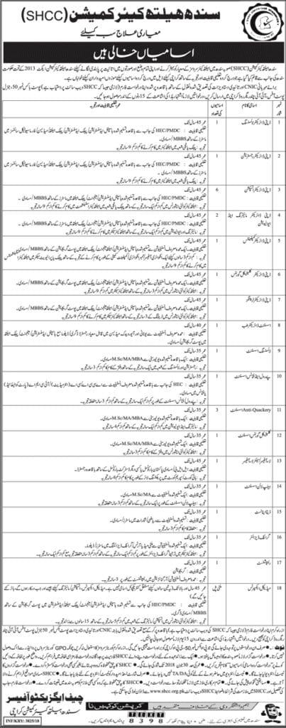 Sindh Healthcare Commission Jobs 2018