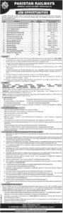Pakistan Railway Jobs In Karachi