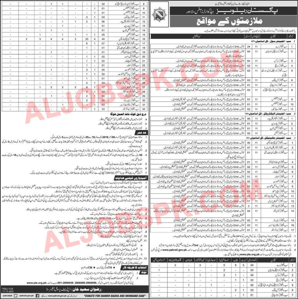 Pak Railways Engineer Jobs 2018