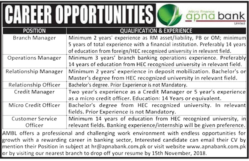 Apna Microfinance Bank jobs 2018