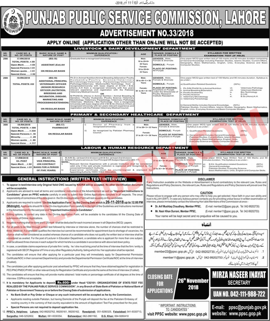 PPSC Pharmacist Jobs 2018