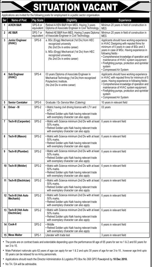 PO Box 368 Rawalpindi Jobs