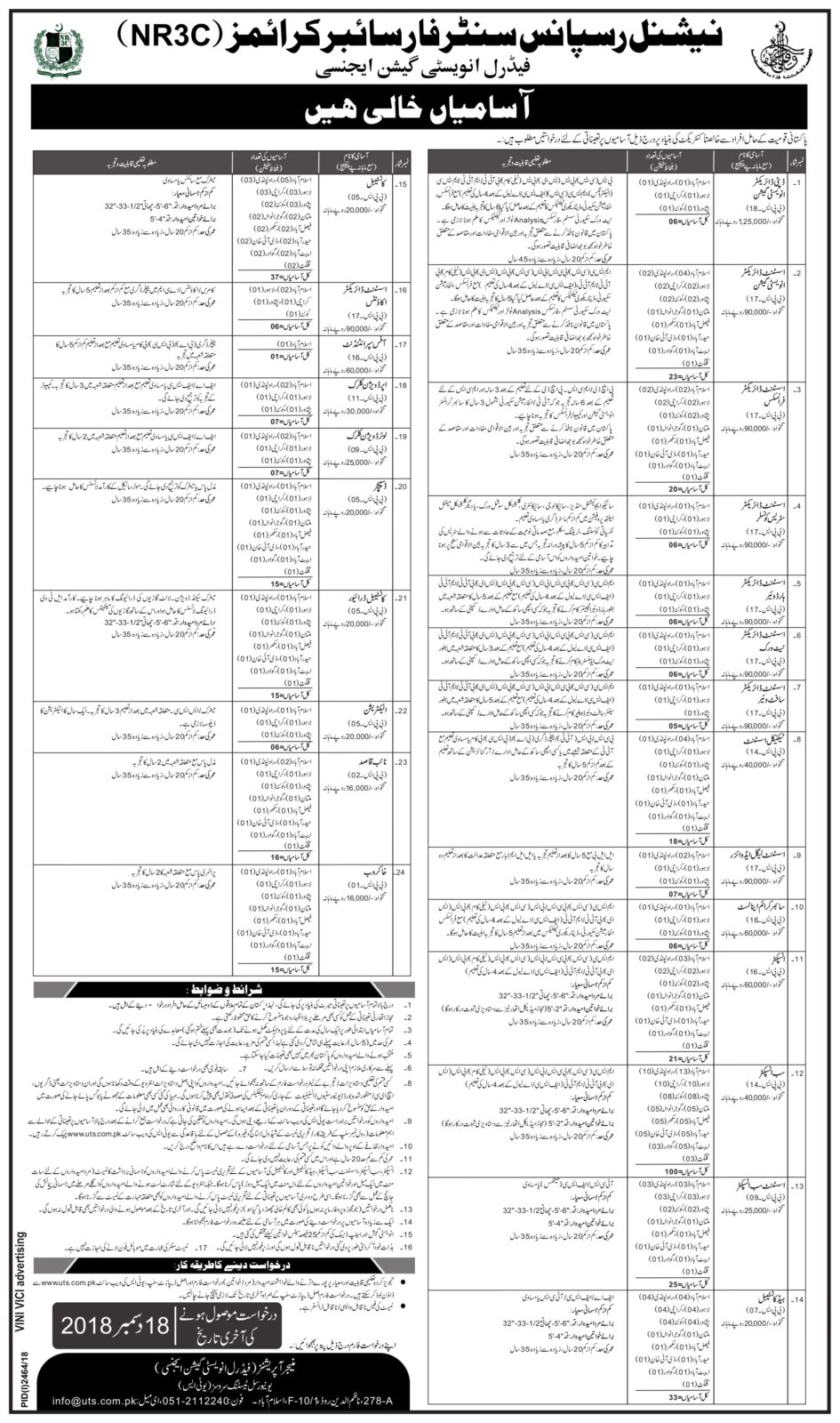 FIA Cyber Crimes Jobs