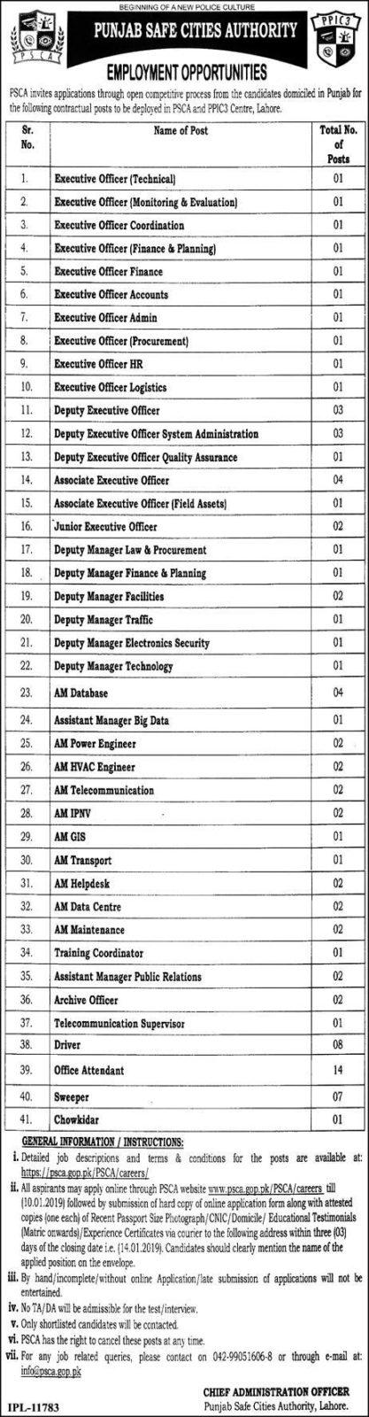 Punjab Safe Cities Authority Jobs 2019