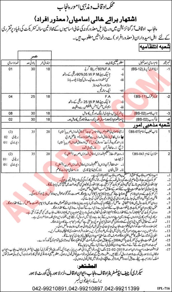 Auqaf Department Punjab Jobs