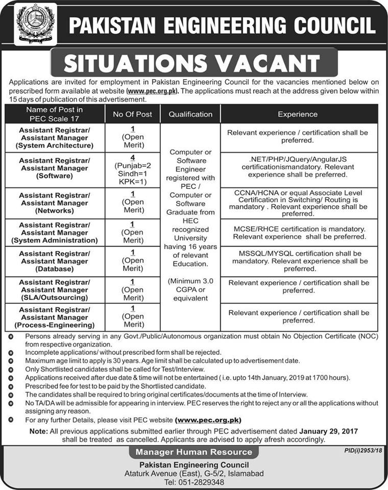 Pakistan Engineering Council Jobs