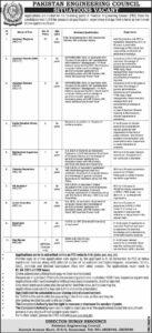 Pakistan Engineering Council Jobs 2021 Latest Advertisement