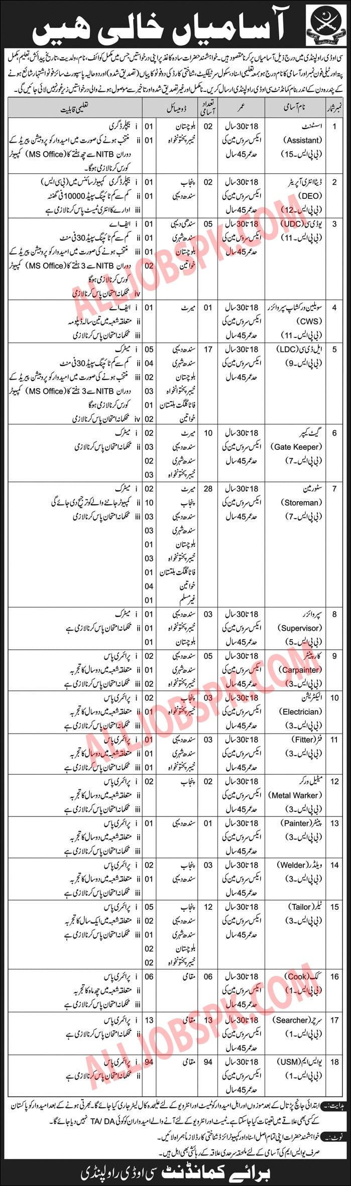 COD Rawalpindi Jobs 2019
