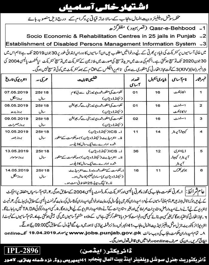 Social Welfare and Baitul Maal Jobs 2019
