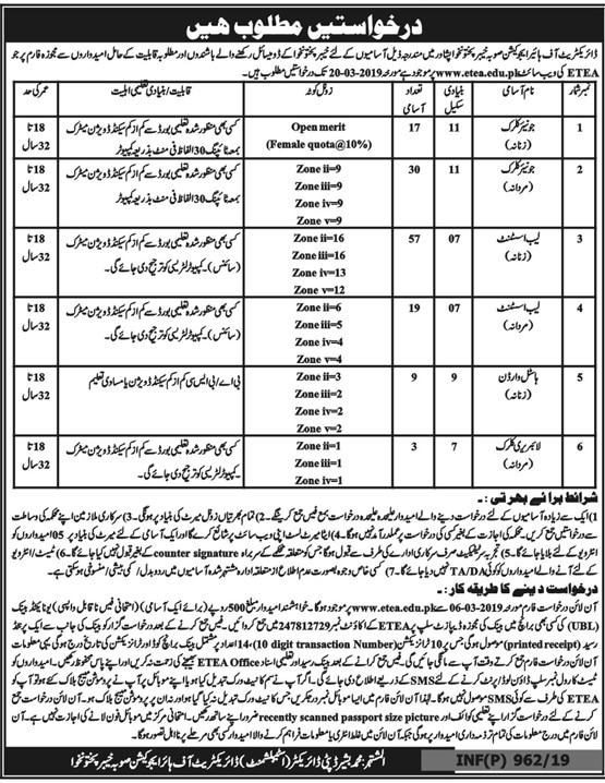 Higher Education Department KPK Jobs