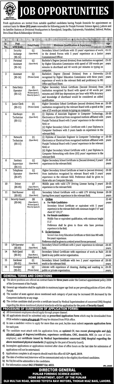 Punjab Forensic Science Agency Jobs