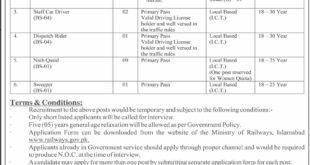 Ministry of Railways Jobs