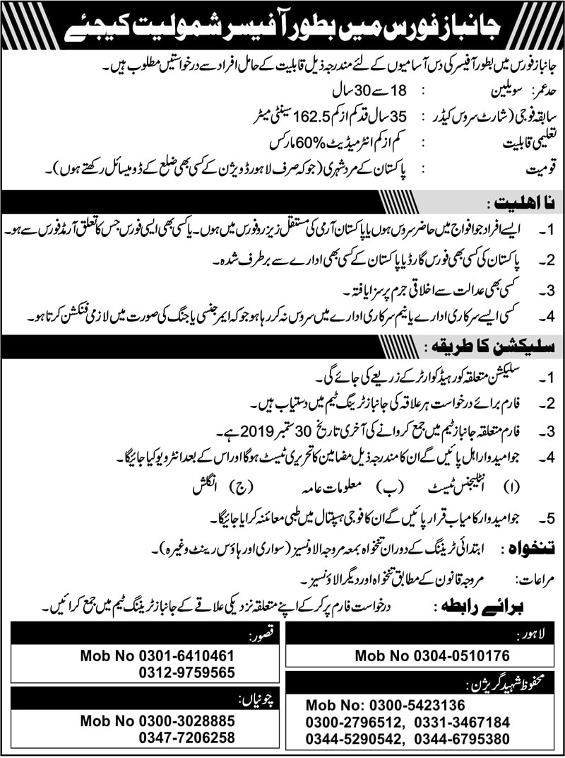 Janbaz Force Jobs