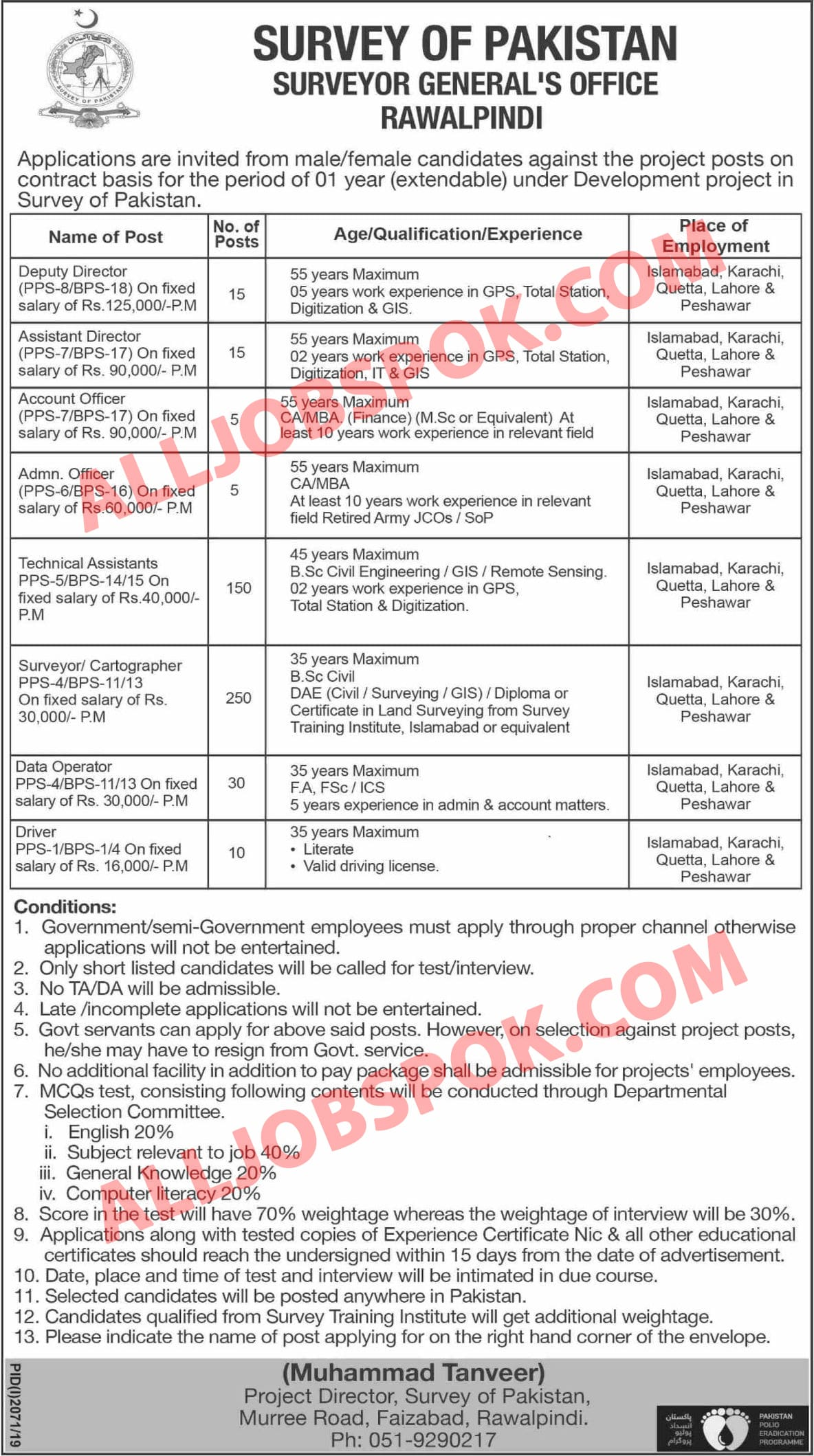 Survey Of Pakistan Jobs