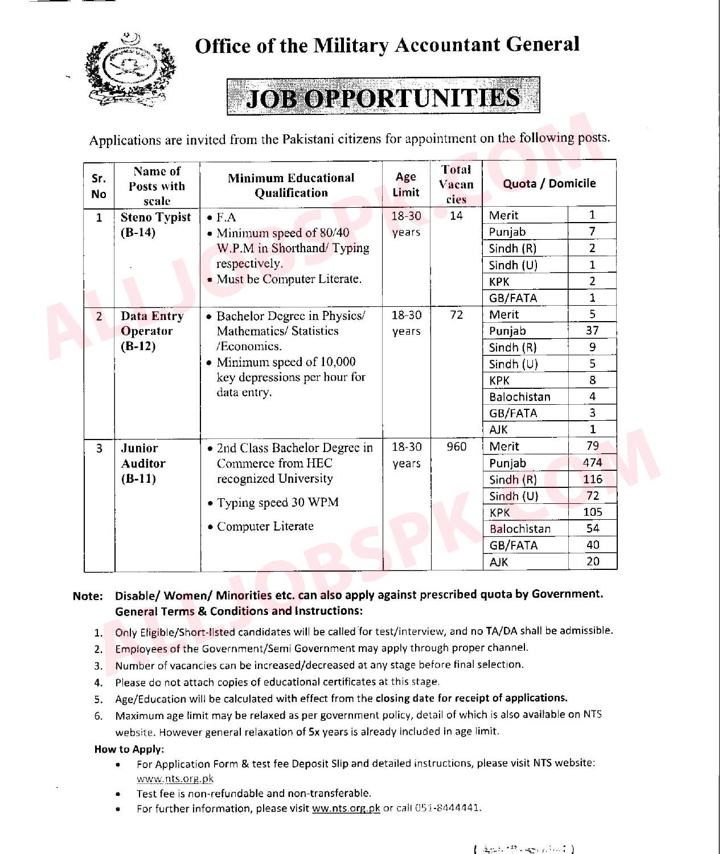 Military Accountant General Pakistan Jobs