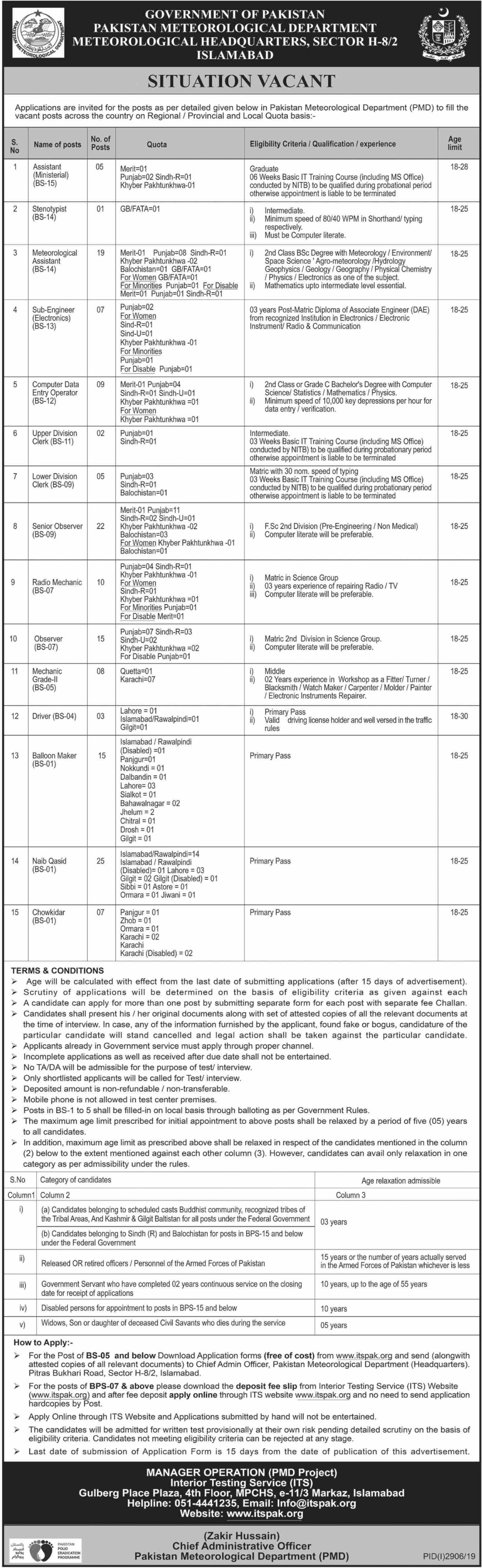 Pakistan Meteorological Department Jobs