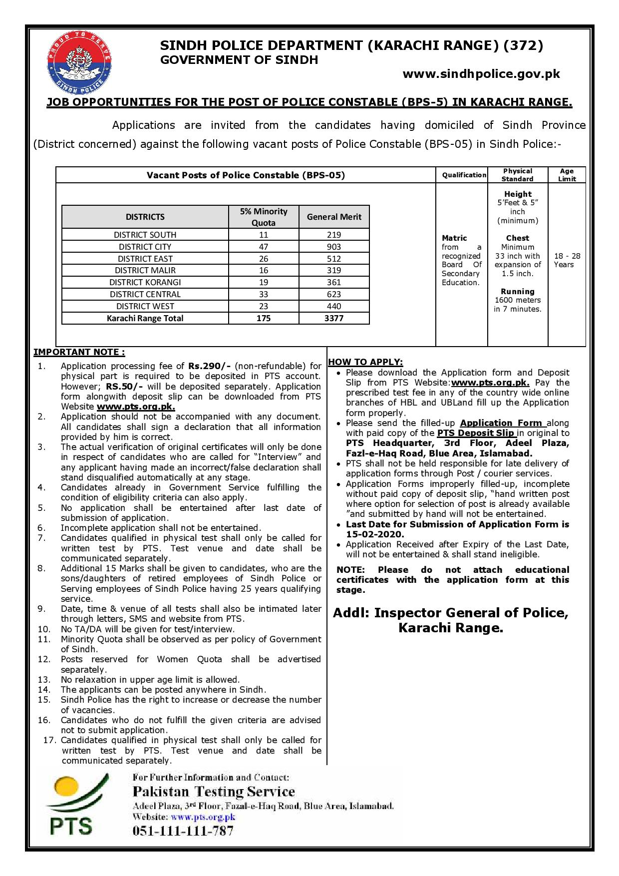 Sindh Police Constable Jobs
