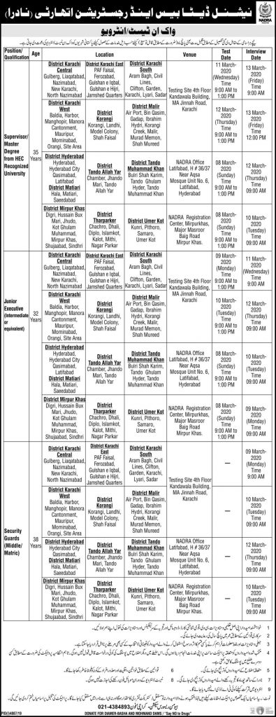 NADRA Jobs in Karachi