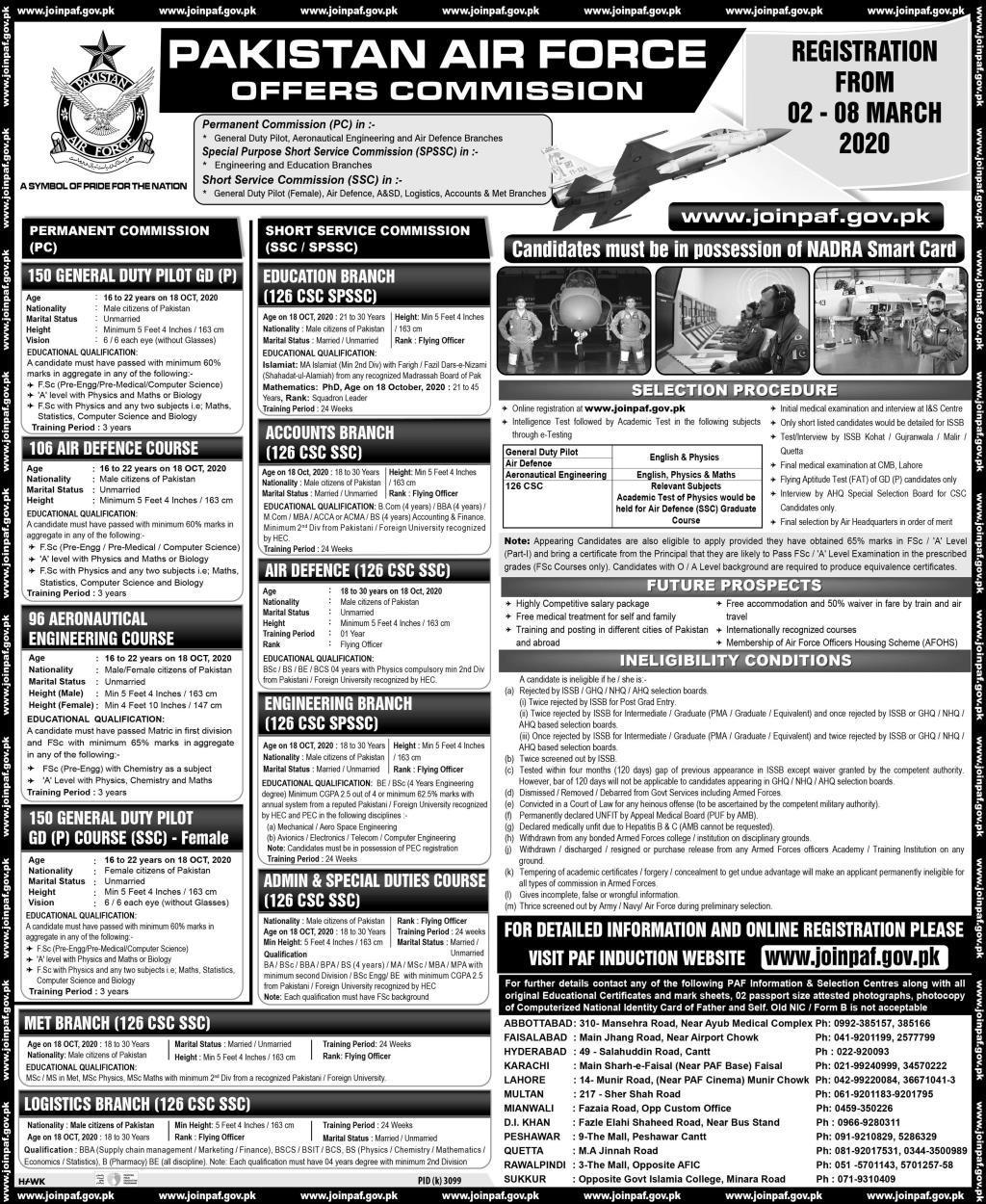 Pakistan Air Force GD Pilot Jobs