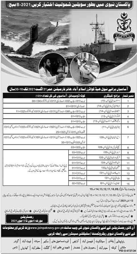 Pakistan Navy Civilian Jobs