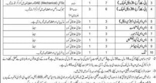 Army Jobs For Civilians EME Nowshera Cantt 2021