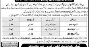 Elite Force KPK Jobs 2020