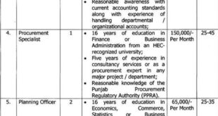Youth Affairs and Sports Department Jobs 2020 Government of the Punjab