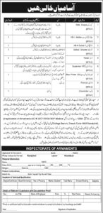Inspectorate Of Armaments Jobs Pakistan Army 2020