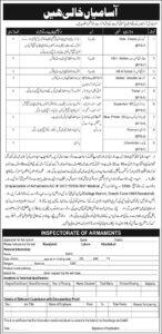 Inspectorate Of Armaments Jobs Pakistan Army 2020