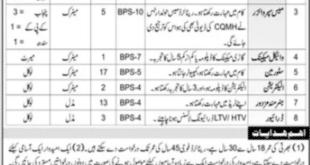 Pakistan Army FF Regimental Center Jobs 2020