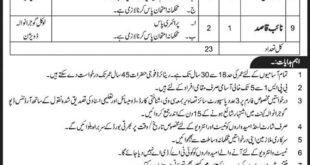 Pakistan Army Ordnance Depot Jobs Gujranwala Cantt 2020