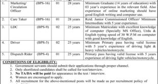 Pakistan National Council of the Arts PNCA Jobs 2020
